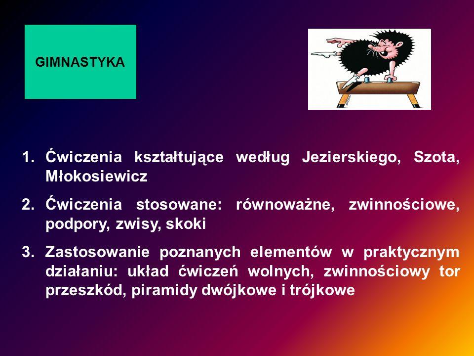 GIMNASTYKA 1.Ćwiczenia kształtujące według Jezierskiego, Szota, Młokosiewicz 2.Ćwiczenia stosowane: równoważne, zwinnościowe, podpory, zwisy, skoki 3.Zastosowanie poznanych elementów w praktycznym działaniu: układ ćwiczeń wolnych, zwinnościowy tor przeszkód, piramidy dwójkowe i trójkowe