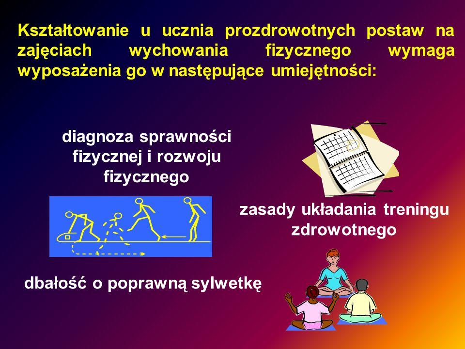 Kształtowanie u ucznia prozdrowotnych postaw na zajęciach wychowania fizycznego wymaga wyposażenia go w następujące umiejętności: diagnoza sprawności fizycznej i rozwoju fizycznego zasady układania treningu zdrowotnego dbałość o poprawną sylwetkę