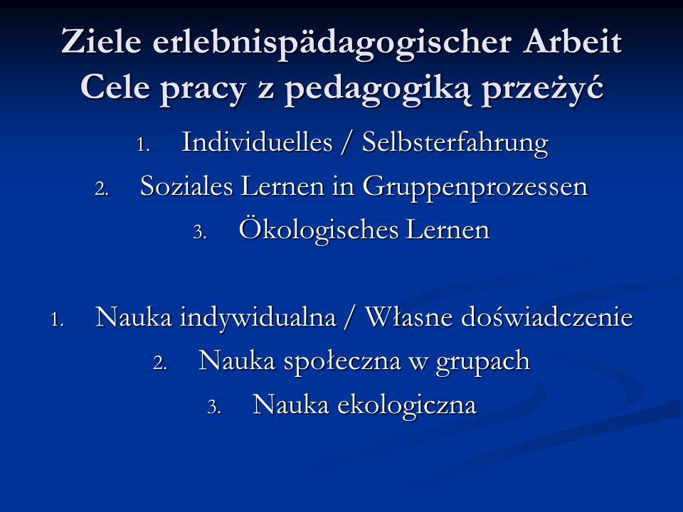 Ziele erlebnispädagogischer Arbeit Cele pracy z pedagogiką przeżyć 1.