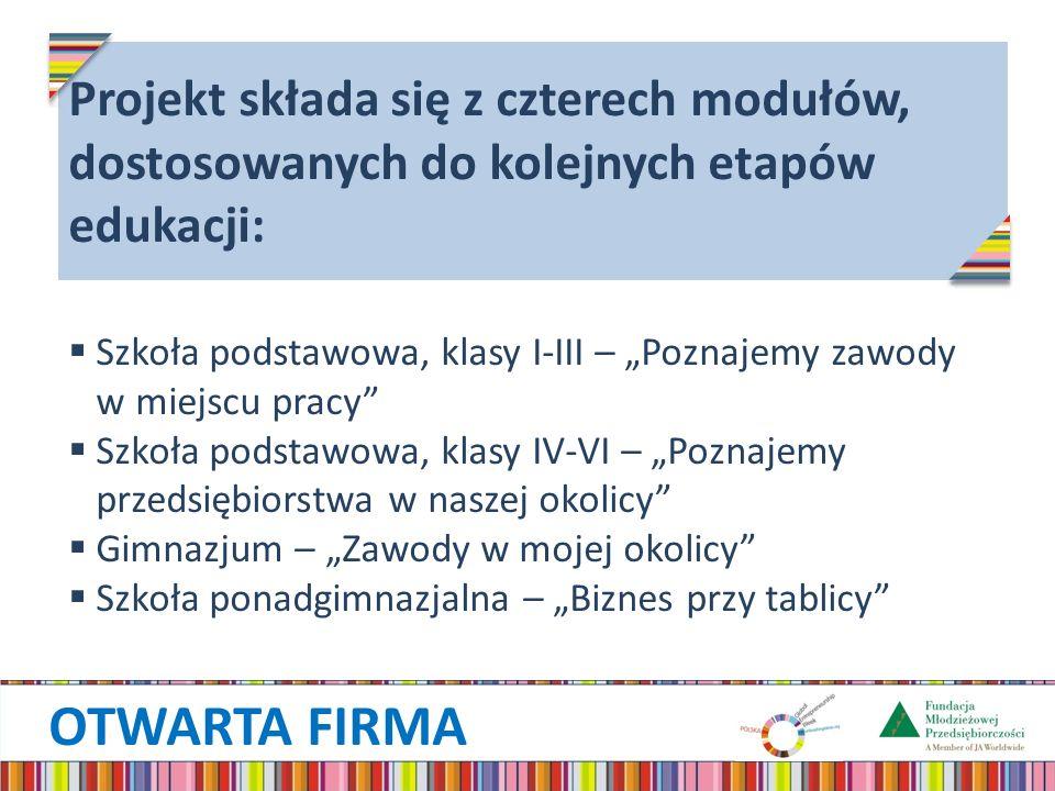 OTWARTA FIRMA Projekt składa się z czterech modułów, dostosowanych do kolejnych etapów edukacji: Szkoła podstawowa, klasy I-III – Poznajemy zawody w m