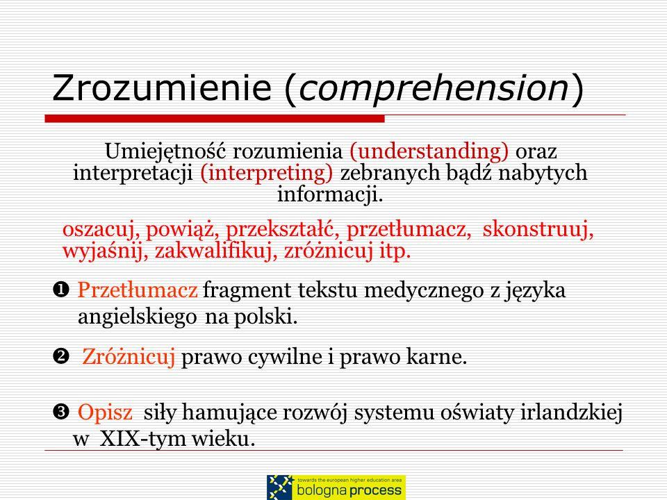 Zrozumienie (comprehension) Umiejętność rozumienia (understanding) oraz interpretacji (interpreting) zebranych bądź nabytych informacji. oszacuj, powi