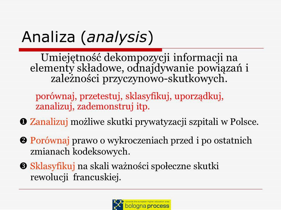 Analiza (analysis) Umiejętność dekompozycji informacji na elementy składowe, odnajdywanie powiązań i zależności przyczynowo-skutkowych. porównaj, prze