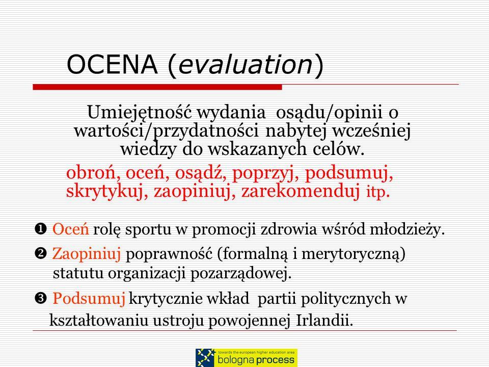 OCENA (evaluation) Umiejętność wydania osądu/opinii o wartości/przydatności nabytej wcześniej wiedzy do wskazanych celów. obroń, oceń, osądź, poprzyj,