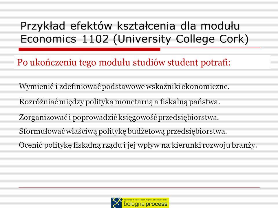 Przykład efektów kształcenia dla modułu Economics 1102 (University College Cork) Wymienić i zdefiniować podstawowe wskaźniki ekonomiczne. Rozróżniać m