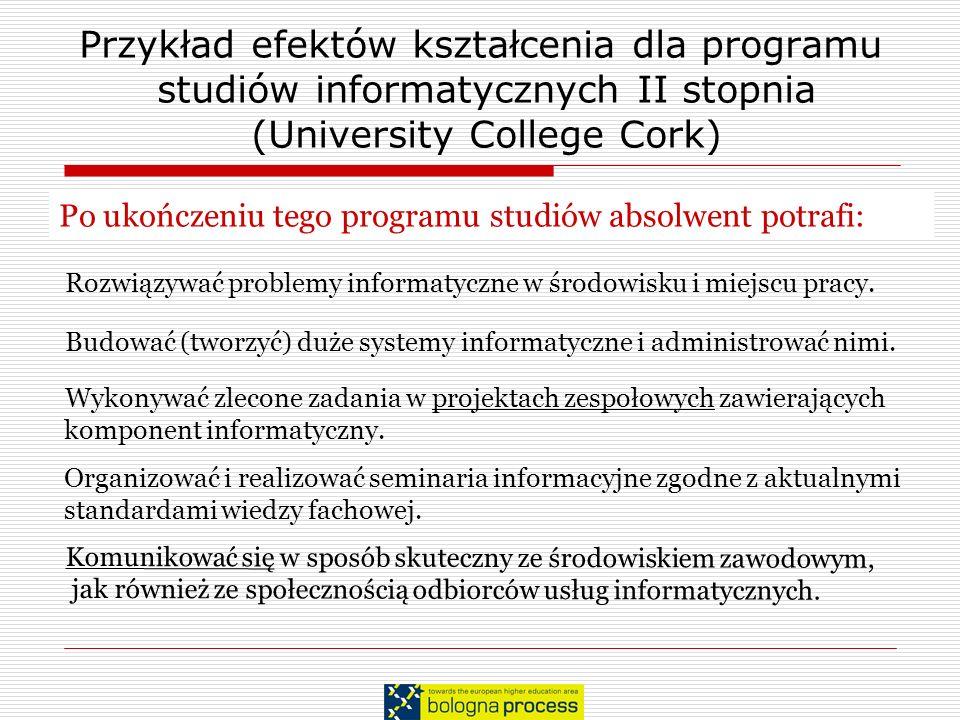 Przykład efektów kształcenia dla programu studiów informatycznych II stopnia (University College Cork) Rozwiązywać problemy informatyczne w środowisku
