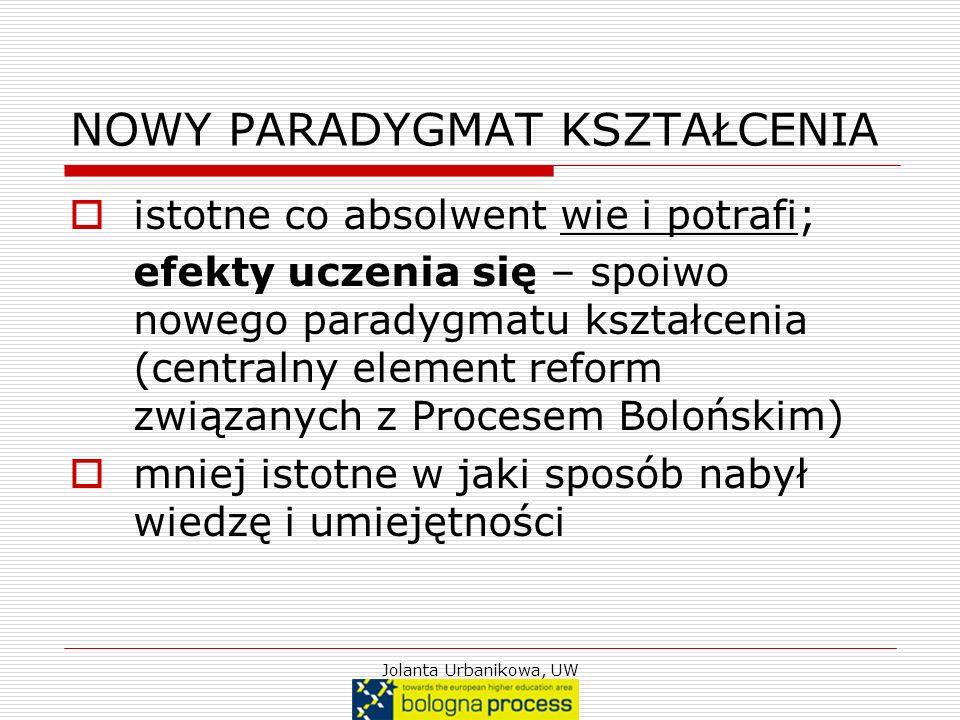 Jolanta Urbanikowa, UW NOWY PARADYGMAT KSZTAŁCENIA istotne co absolwent wie i potrafi; efekty uczenia się – spoiwo nowego paradygmatu kształcenia (cen