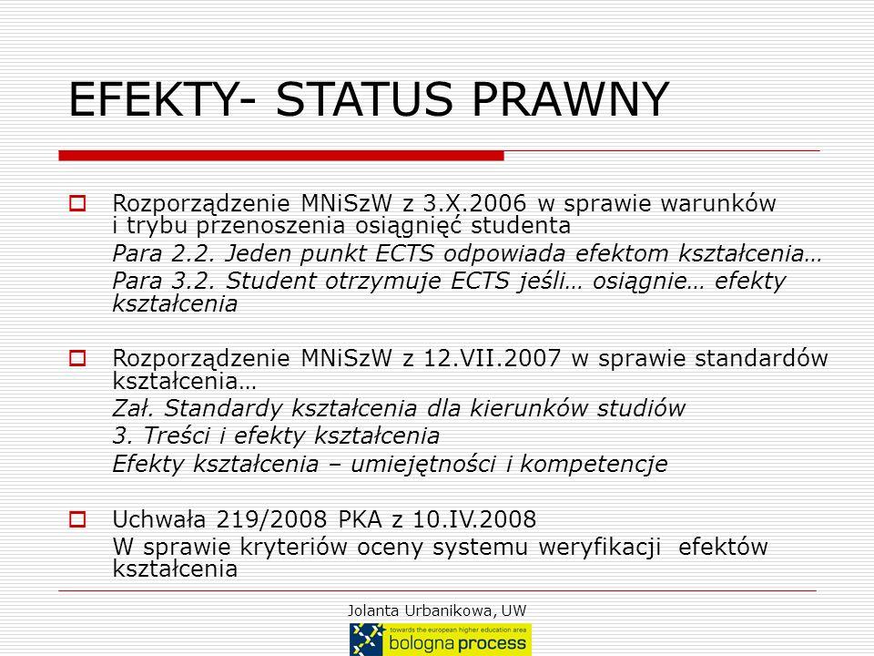 Jolanta Urbanikowa, UW EFEKTY- STATUS PRAWNY Rozporządzenie MNiSzW z 3.X.2006 w sprawie warunków i trybu przenoszenia osiągnięć studenta Para 2.2. Jed