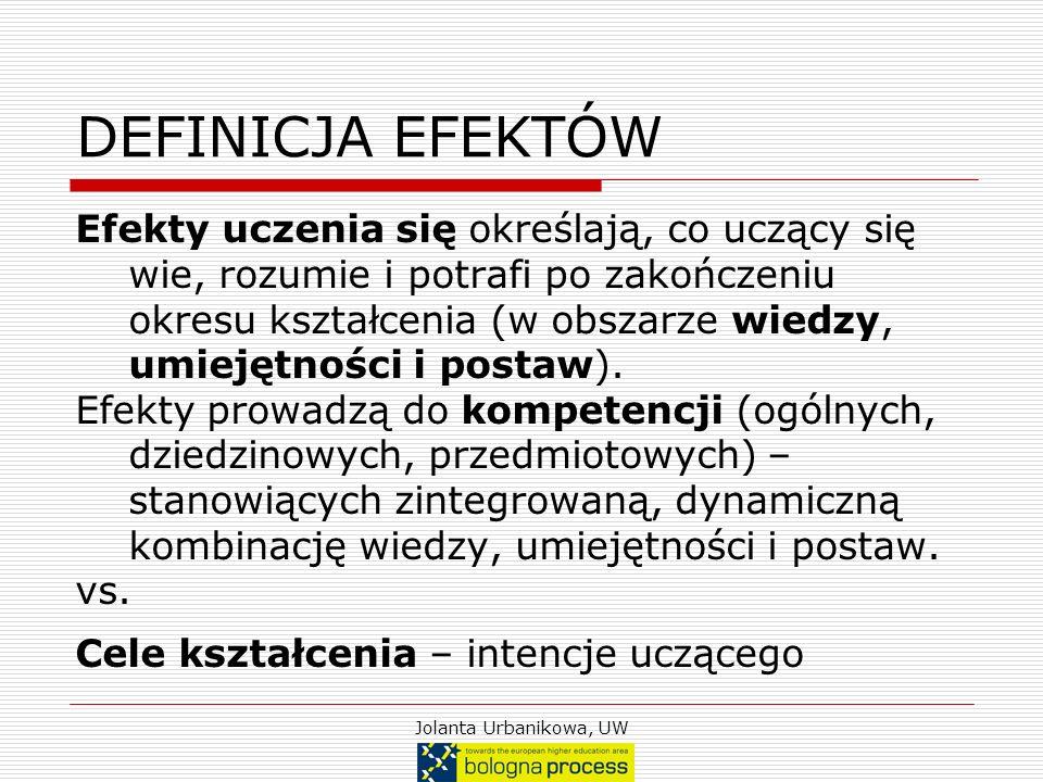Jolanta Urbanikowa, UW DEFINICJA EFEKTÓW Efekty uczenia się określają, co uczący się wie, rozumie i potrafi po zakończeniu okresu kształcenia (w obsza