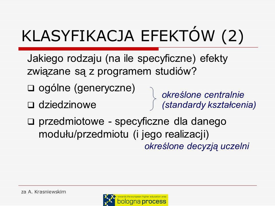 za A. Krasniewskim KLASYFIKACJA EFEKTÓW (2) Jakiego rodzaju (na ile specyficzne) efekty związane są z programem studiów? ogólne (generyczne) dziedzino