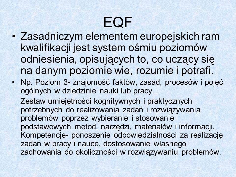 Dokumenty Europass: Europass – CV Europass – Mobilność Europass- Suplement do Dyplomu Europass Suplement do Dyplomu potwierdzającego kwalifikacje zawodowe Europass – Paszport językowy