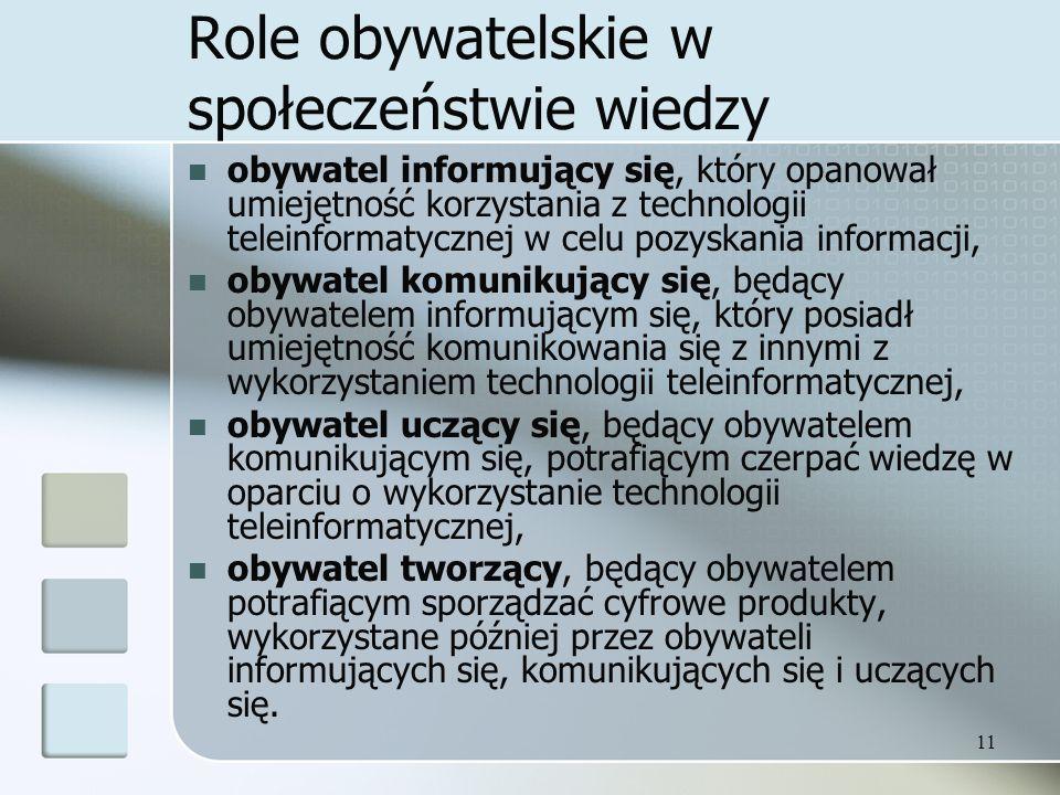 11 Role obywatelskie w społeczeństwie wiedzy obywatel informujący się, który opanował umiejętność korzystania z technologii teleinformatycznej w celu