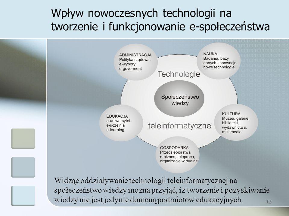 12 Wpływ nowoczesnych technologii na tworzenie i funkcjonowanie e-społeczeństwa Widząc oddziaływanie technologii teleinformatycznej na społeczeństwo w
