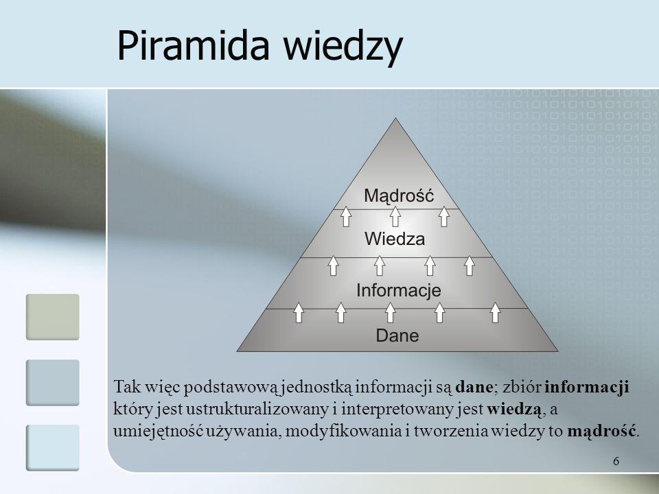 6 Piramida wiedzy Tak więc podstawową jednostką informacji są dane; zbiór informacji który jest ustrukturalizowany i interpretowany jest wiedzą, a umi