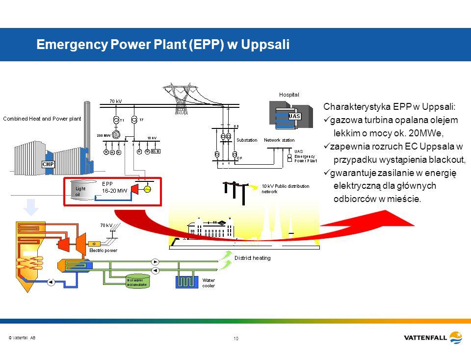 © Vattenfall AB 10 Emergency Power Plant (EPP) w Uppsali Charakterystyka EPP w Uppsali: gazowa turbina opalana olejem lekkim o mocy ok. 20MWe, zapewni