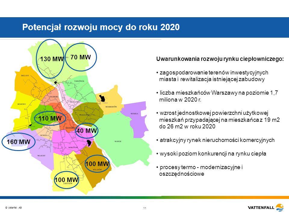 © Vattenfall AB 11 Potencjał rozwoju mocy do roku 2020 110 MW 130 MW 40 MW 100 MW 160 MW 100 MW 70 MW Uwarunkowania rozwoju rynku ciepłowniczego: zago