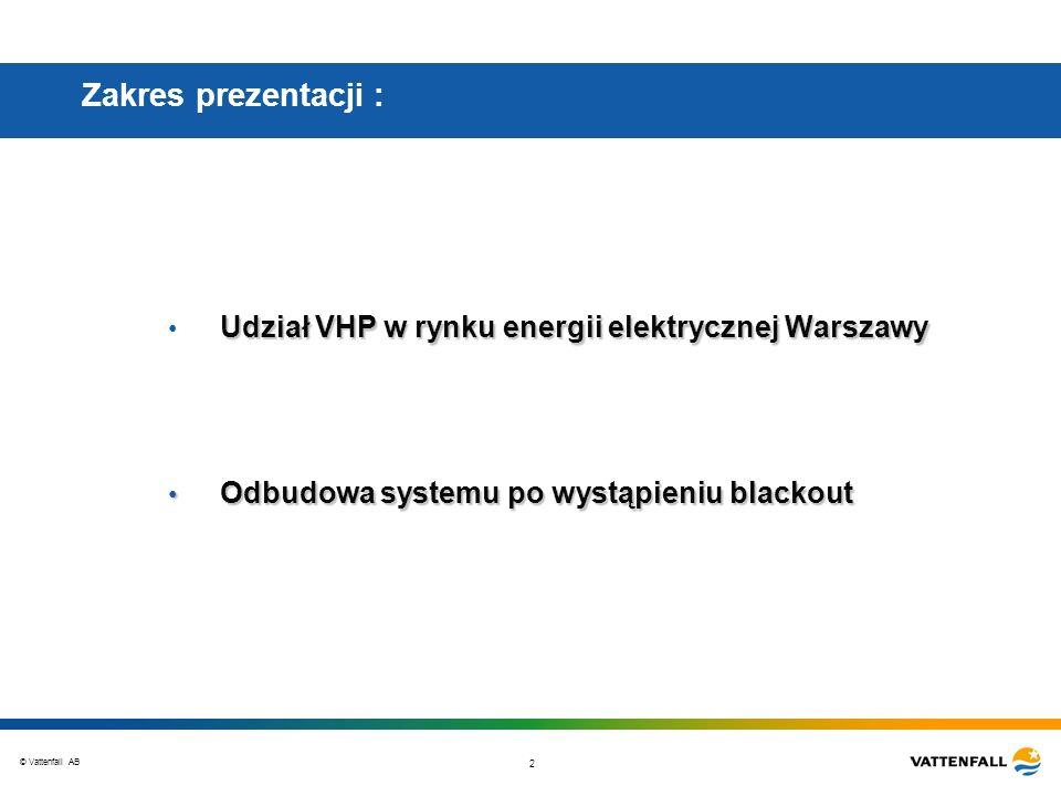 © Vattenfall AB 2 Zakres prezentacji : Udział VHP w rynku energii elektrycznej Warszawy Odbudowa systemu po wystąpieniu blackout Odbudowa systemu po w