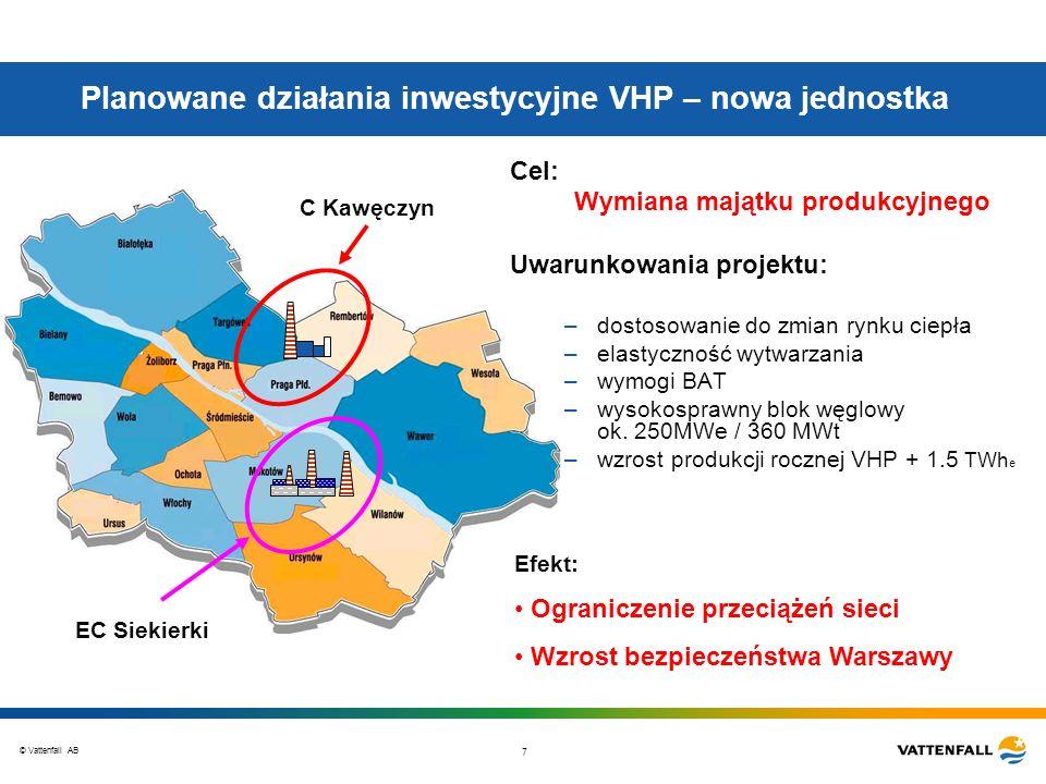 © Vattenfall AB 7 Planowane działania inwestycyjne VHP – nowa jednostka EC Siekierki C Kawęczyn Cel: Wymiana majątku produkcyjnego Uwarunkowania proje