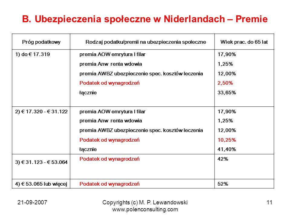 21-09-2007Copyrights (c) M. P. Lewandowski www.polenconsulting.com 11 B. Ubezpieczenia społeczne w Niderlandach – Premie Próg podatkowyRodzaj podatku/