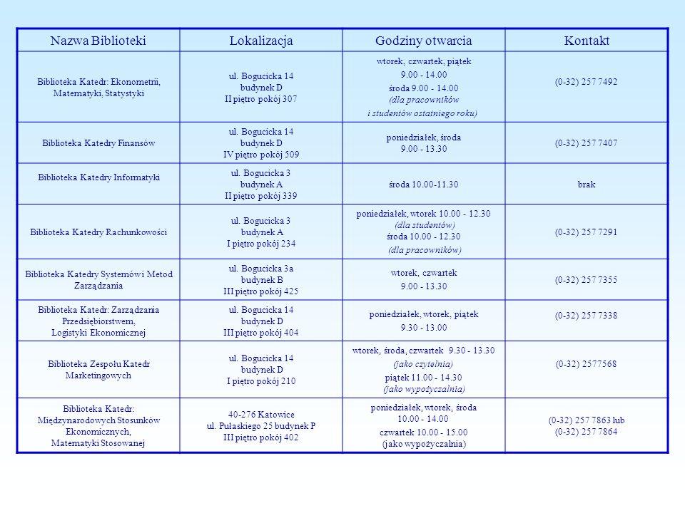 Nazwa BibliotekiLokalizacjaGodziny otwarciaKontakt Biblioteka Katedr: Ekonometrii, Matematyki, Statystyki ul. Bogucicka 14 budynek D II piętro pokój 3