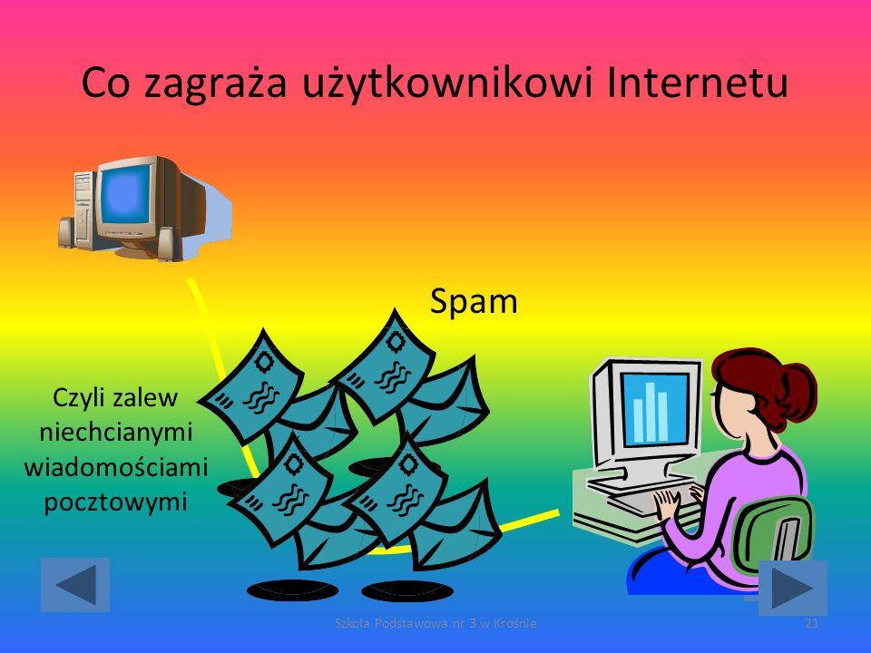 Co zagraża użytkownikowi Internetu Szkoła Podstawowa nr 3 w Krośnie21 Spam Czyli zalew niechcianymi wiadomościami pocztowymi