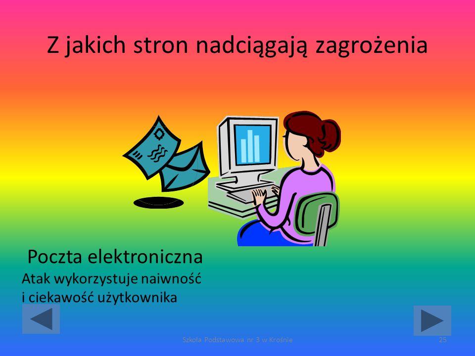 Z jakich stron nadciągają zagrożenia Szkoła Podstawowa nr 3 w Krośnie25 Poczta elektroniczna Atak wykorzystuje naiwność i ciekawość użytkownika