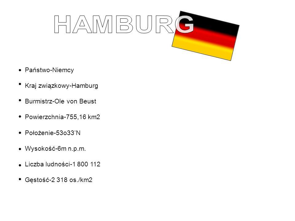 Państwo-Niemcy Kraj związkowy-Hamburg Burmistrz-Ole von Beust Powierzchnia-755,16 km2 Położenie-53o33N Wysokość-6m n.p.m.