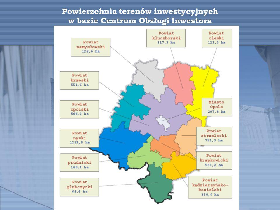 Powierzchnia terenów inwestycyjnych w bazie Centrum Obsługi Inwestora