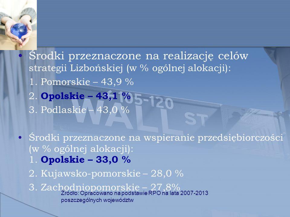 Środki przeznaczone na realizację celów strategii Lizbońskiej (w % ogólnej alokacji): 1.