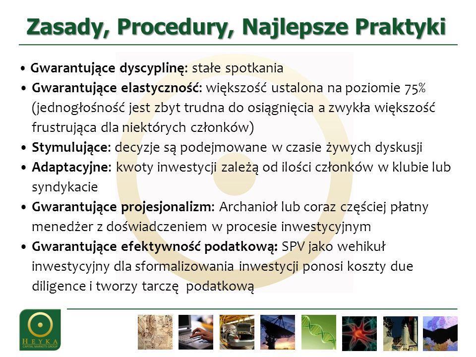 Zasady, Procedury, Najlepsze Praktyki Gwarantujące dyscyplinę: stałe spotkania Gwarantujące elastyczność: większość ustalona na poziomie 75% (jednogło