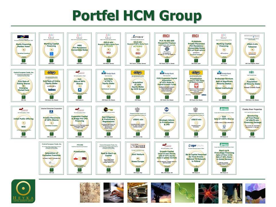 Portfel HCM Group