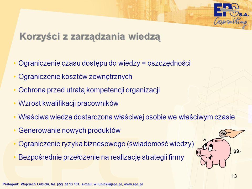 13 Korzyści z zarządzania wiedzą Ograniczenie czasu dostępu do wiedzy = oszczędności Ograniczenie kosztów zewnętrznych Ochrona przed utratą kompetencj