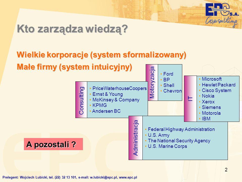 3 Stereotypy zarządzania wiedzą IT (bazy danych) lessons learned (nauczki, doświadczenia) best practices (najlepsze praktyki) case studies (studia przypadków) Prelegent: Wojciech Lubicki, tel.