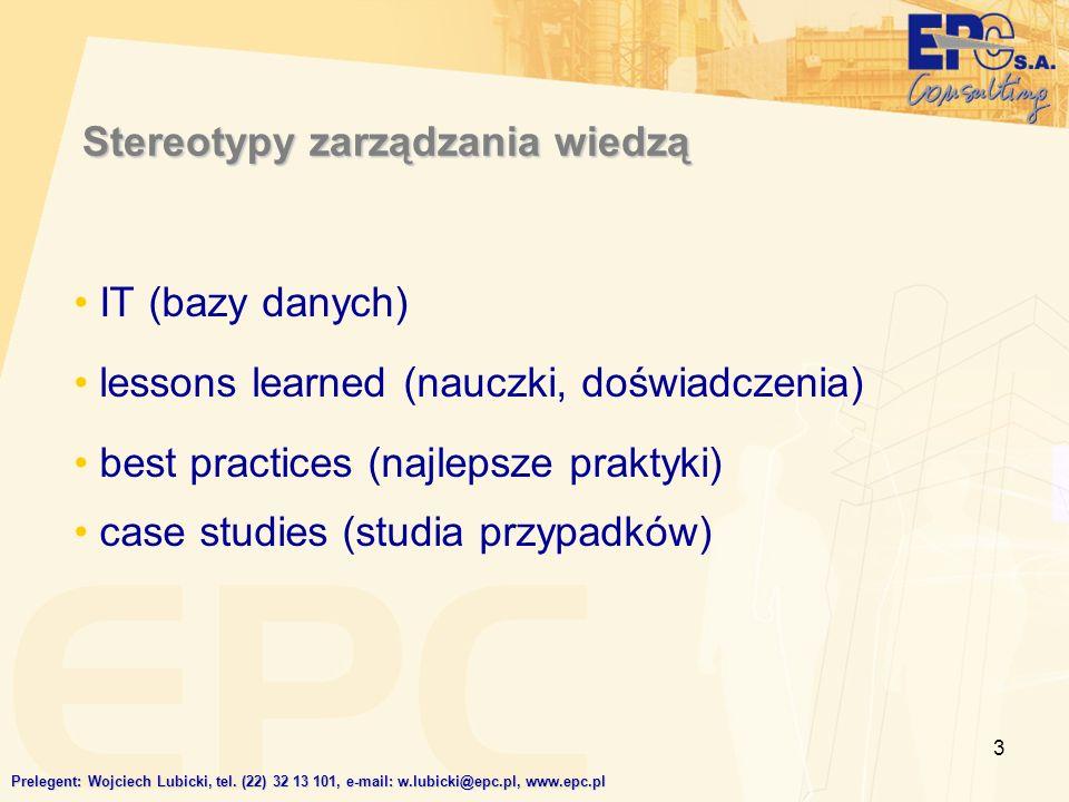 14 Strategia firmy a strategia zarządzania wiedzą Co firma musi wiedzieć Co firma musi robić Co firma robi Co firma wie Prelegent: Wojciech Lubicki, tel.