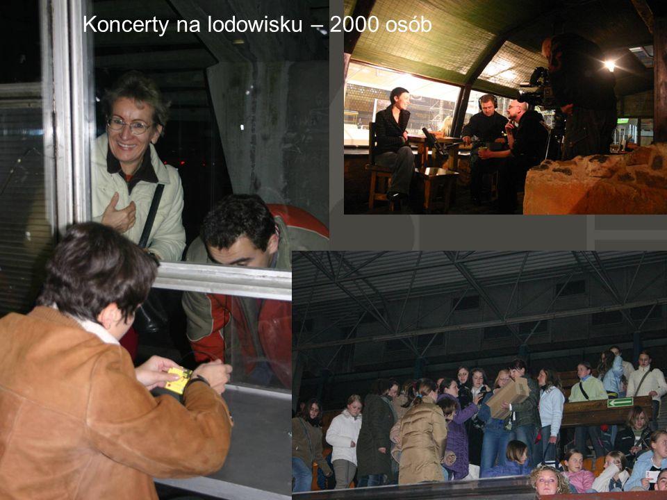 Koncerty na lodowisku – 2000 osób