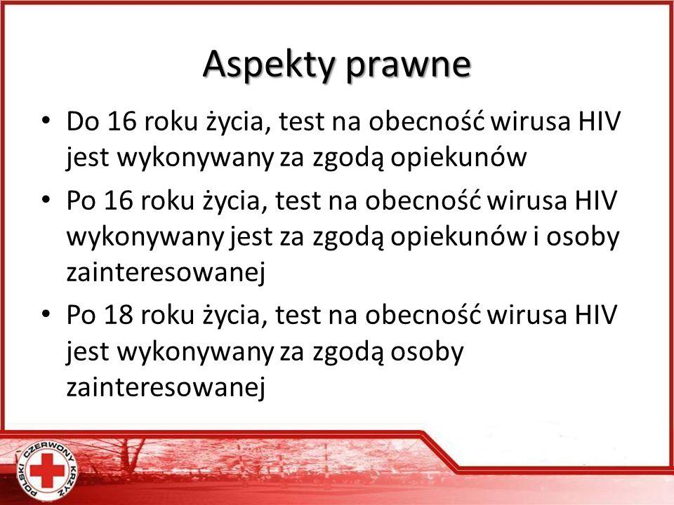 Aspekty prawne Do 16 roku życia, test na obecność wirusa HIV jest wykonywany za zgodą opiekunów Po 16 roku życia, test na obecność wirusa HIV wykonywany jest za zgodą opiekunów i osoby zainteresowanej Po 18 roku życia, test na obecność wirusa HIV jest wykonywany za zgodą osoby zainteresowanej