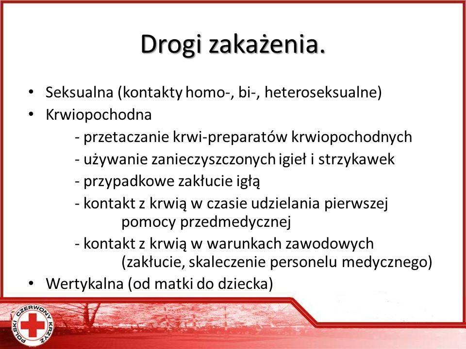 Objawy zakażenia.Każda osoba inaczej przechodzi rózne choroby w tym HIV.