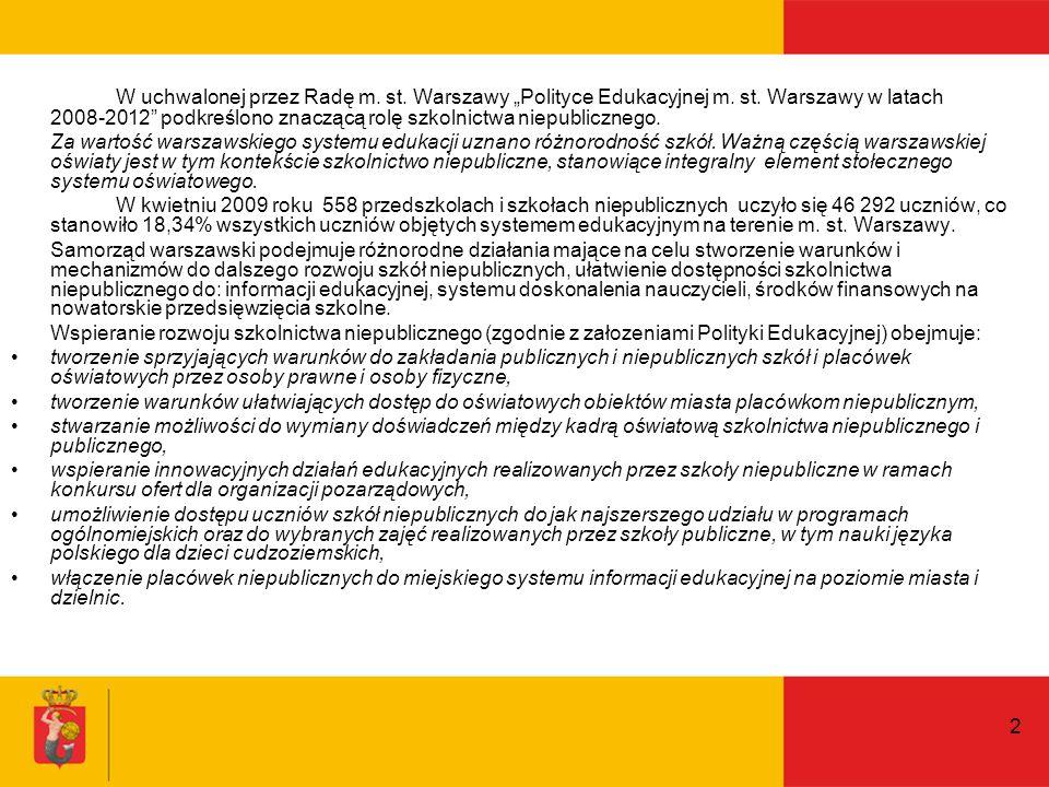13 Rozmieszczenie liceów niepublicznych w dzielnicach m.st. Warszawy