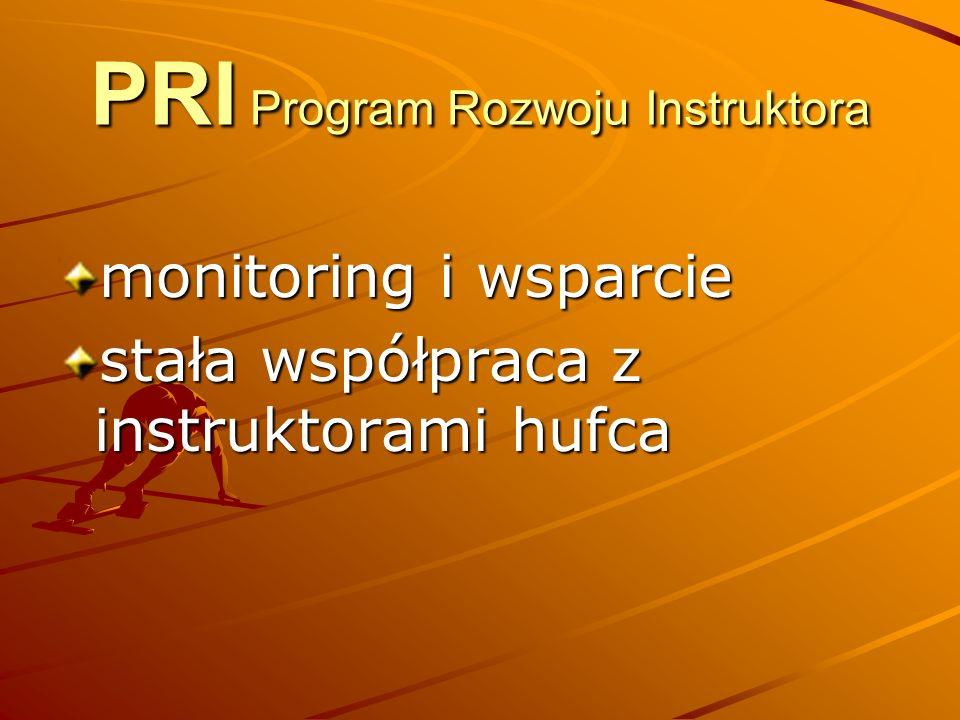 PRI Program Rozwoju Instruktora monitoring i wsparcie stała współpraca z instruktorami hufca