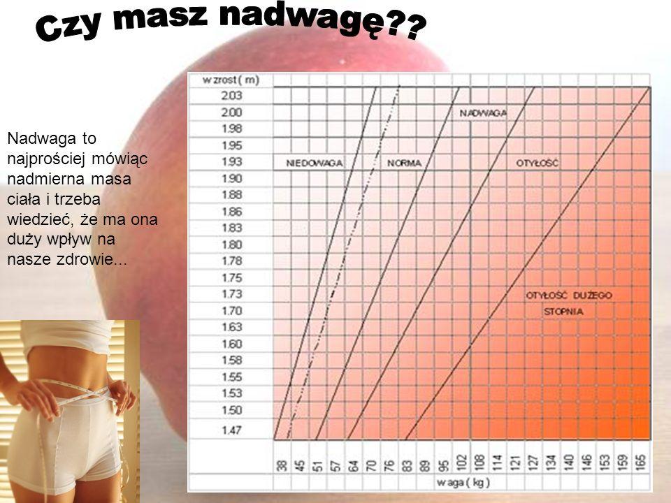 Nadwaga to najprościej mówiąc nadmierna masa ciała i trzeba wiedzieć, że ma ona duży wpływ na nasze zdrowie...