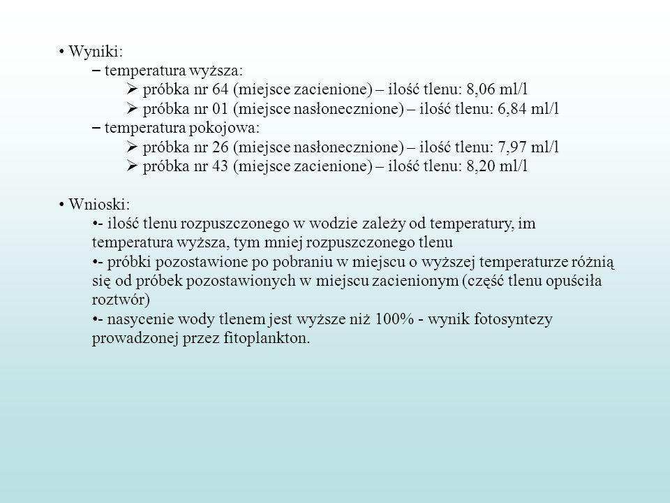 Wyniki: – temperatura wyższa: próbka nr 64 (miejsce zacienione) – ilość tlenu: 8,06 ml/l próbka nr 01 (miejsce nasłonecznione) – ilość tlenu: 6,84 ml/