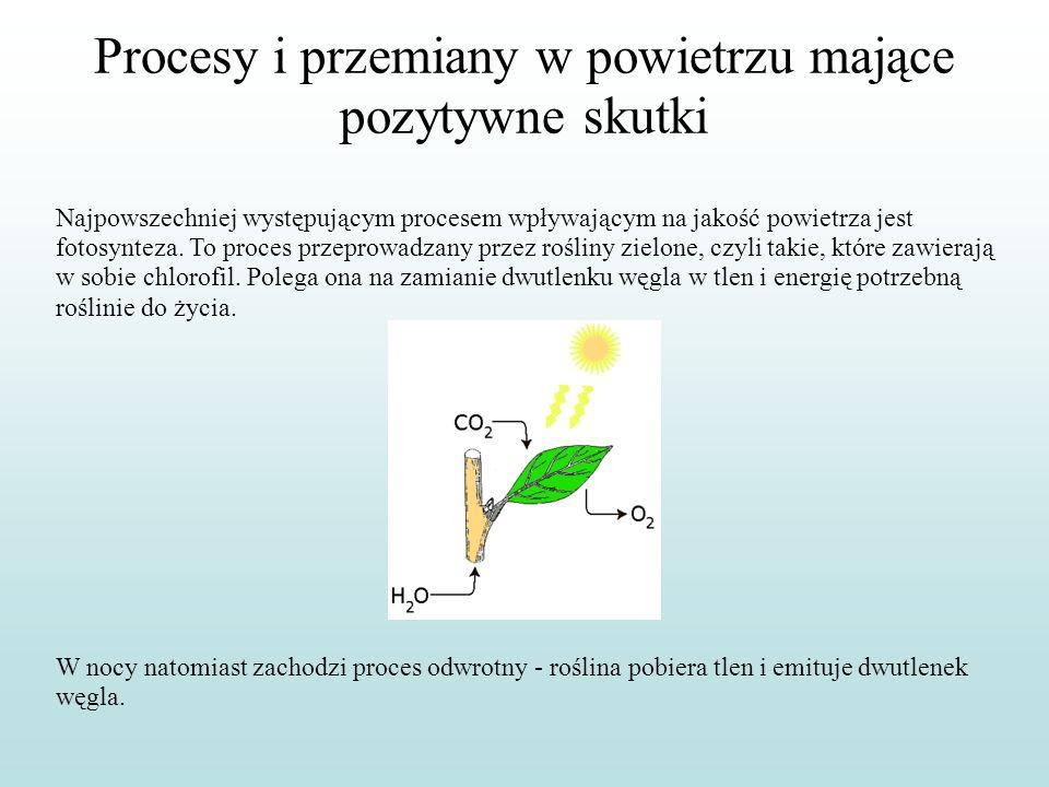 Procesy i przemiany w powietrzu mające pozytywne skutki Najpowszechniej występującym procesem wpływającym na jakość powietrza jest fotosynteza. To pro