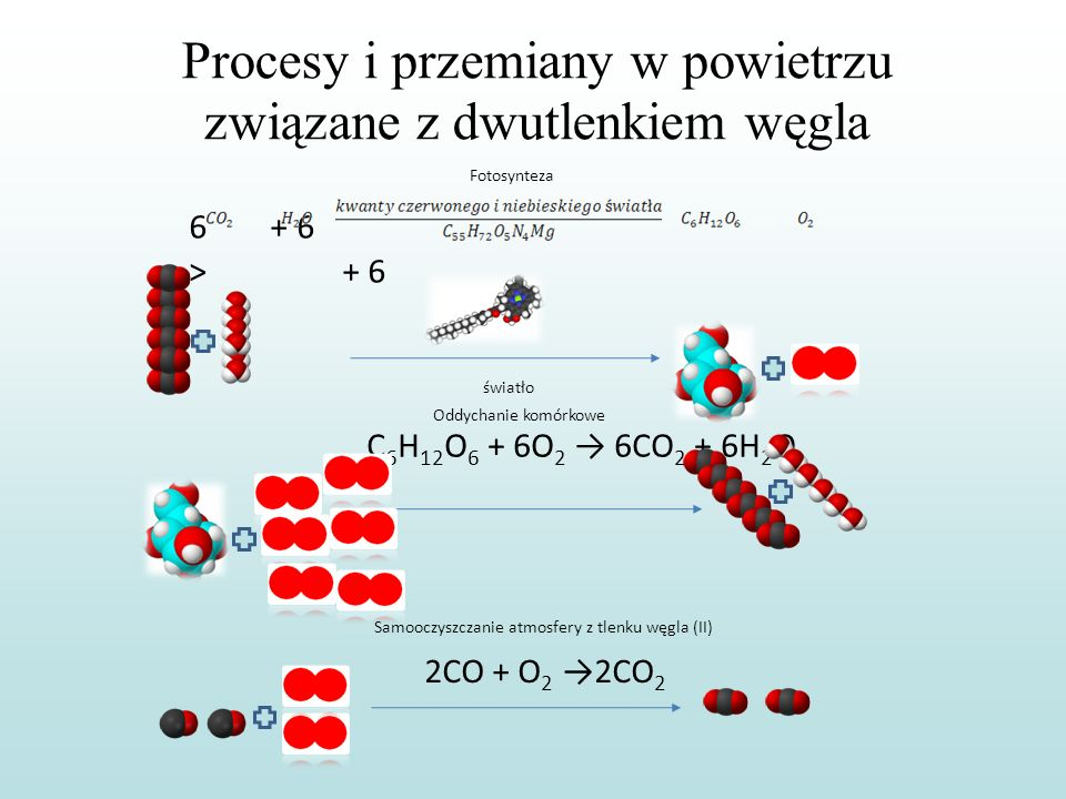 6 + 6 > + 6 Fotosynteza C 6 H 12 O 6 + 6O 2 6CO 2 + 6H 2 O 2CO + O 2 2CO 2 światło Oddychanie komórkowe Samooczyszczanie atmosfery z tlenku węgla (II)