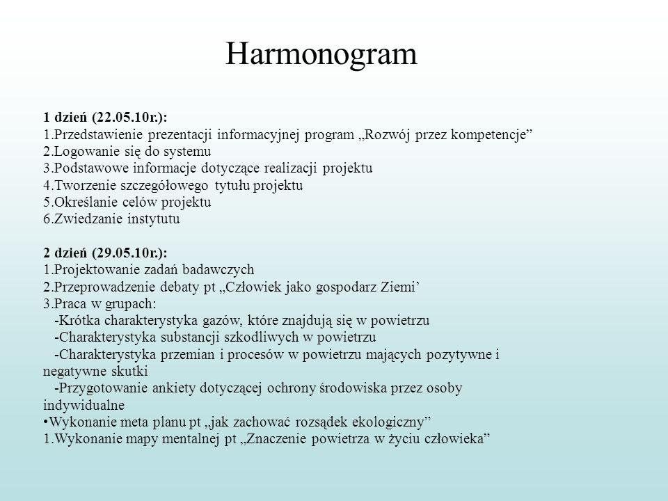 Harmonogram 1 dzień (22.05.10r.): 1.Przedstawienie prezentacji informacyjnej program Rozwój przez kompetencje 2.Logowanie się do systemu 3.Podstawowe