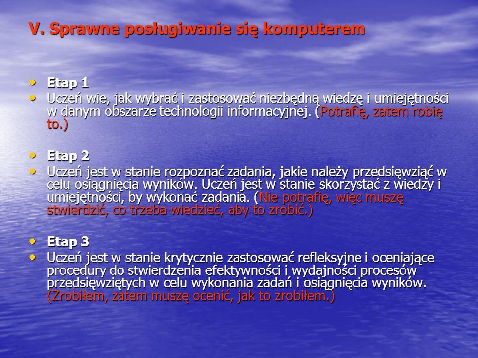 V. Sprawne posługiwanie się komputerem Etap 1 Etap 1 Uczeń wie, jak wybrać i zastosować niezbędną wiedzę i umiejętności w danym obszarze technologii i