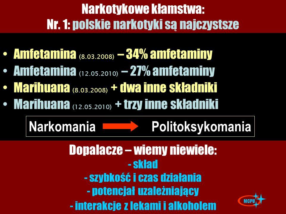 Narkotykowe kłamstwa: Nr. 1: polskie narkotyki są najczystsze Amfetamina (8.03.2008) – 34% amfetaminy Amfetamina (12.05.2010) – 27% amfetaminy Marihua