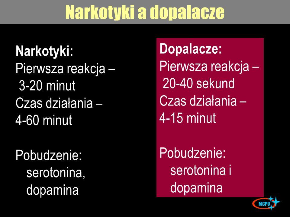 Narkotyki a dopalacze Narkotyki: Pierwsza reakcja – 3-20 minut Czas działania – 4-60 minut Pobudzenie: serotonina, dopamina Dopalacze: Pierwsza reakcj