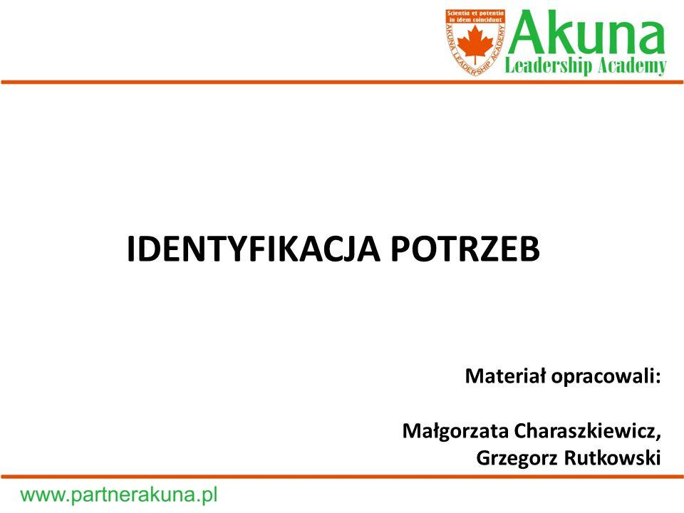 IDENTYFIKACJA POTRZEB Materiał opracowali: Małgorzata Charaszkiewicz, Grzegorz Rutkowski
