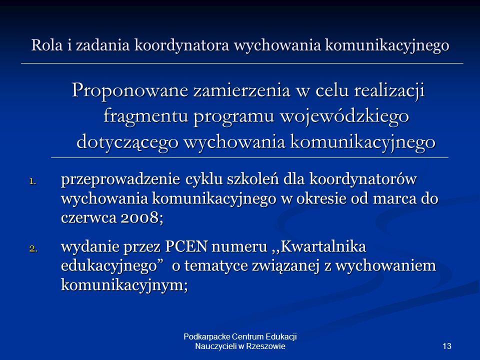 13 Podkarpacke Centrum Edukacji Nauczycieli w Rzeszowie Proponowane zamierzenia w celu realizacji fragmentu programu wojewódzkiego dotyczącego wychowa