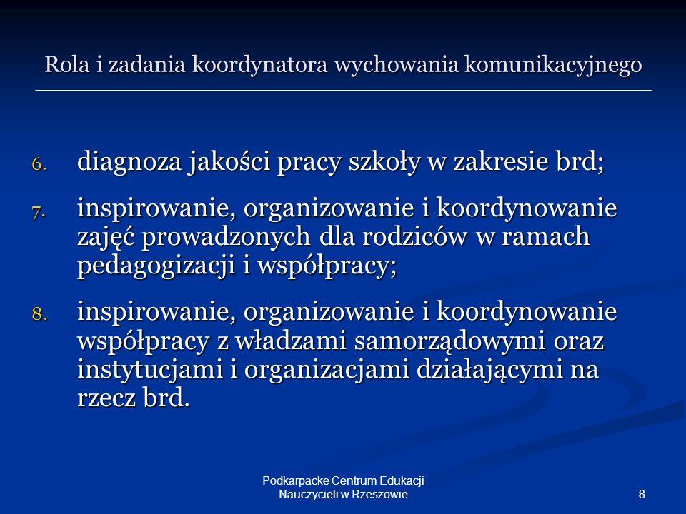 8 Podkarpacke Centrum Edukacji Nauczycieli w Rzeszowie Rola i zadania koordynatora wychowania komunikacyjnego 6. diagnoza jakości pracy szkoły w zakre