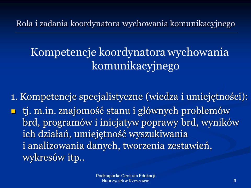 9 Podkarpacke Centrum Edukacji Nauczycieli w Rzeszowie Kompetencje koordynatora wychowania komunikacyjnego 1. Kompetencje specjalistyczne (wiedza i um